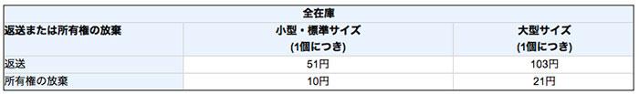 _2016-09-05-10.47.35